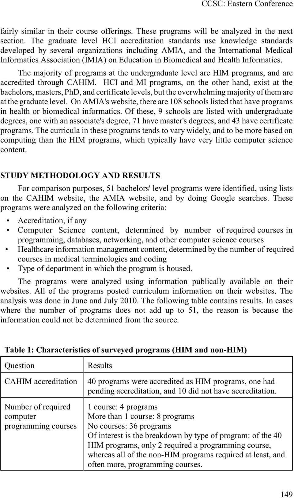 Biomedical and Health Informatics. The majority of programs at the undergraduate level are HIM programs, and are accredited through CAHIM.