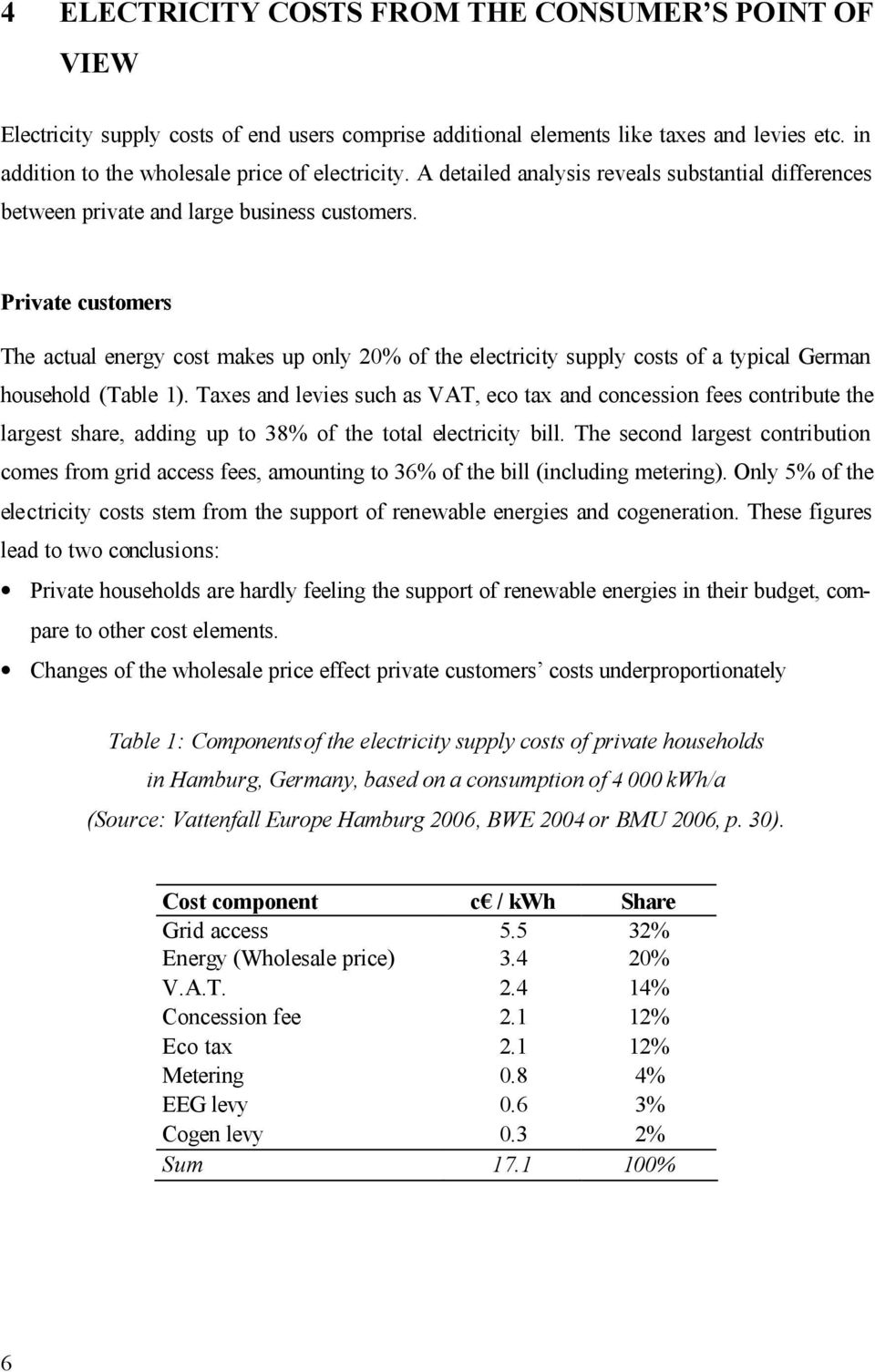 Private customers The actual energy cost makes up only 20% of the electricity supply costs of a typical German household (Table 1).