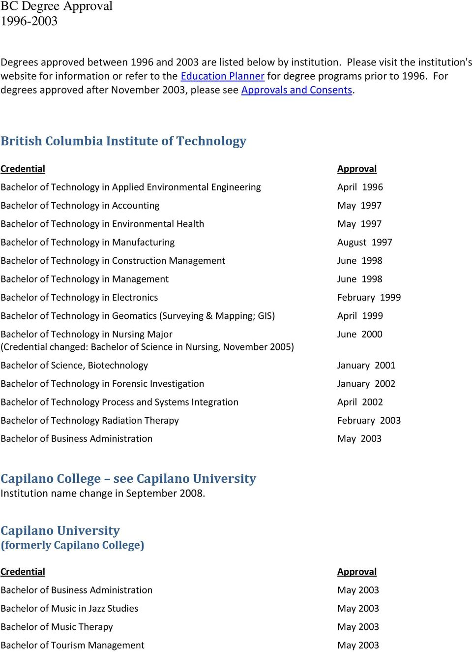 British Columbia Institute of Technology Bachelor of Technology in Applied Environmental Engineering April 1996 Bachelor of Technology in Accounting May 1997 Bachelor of Technology in Environmental