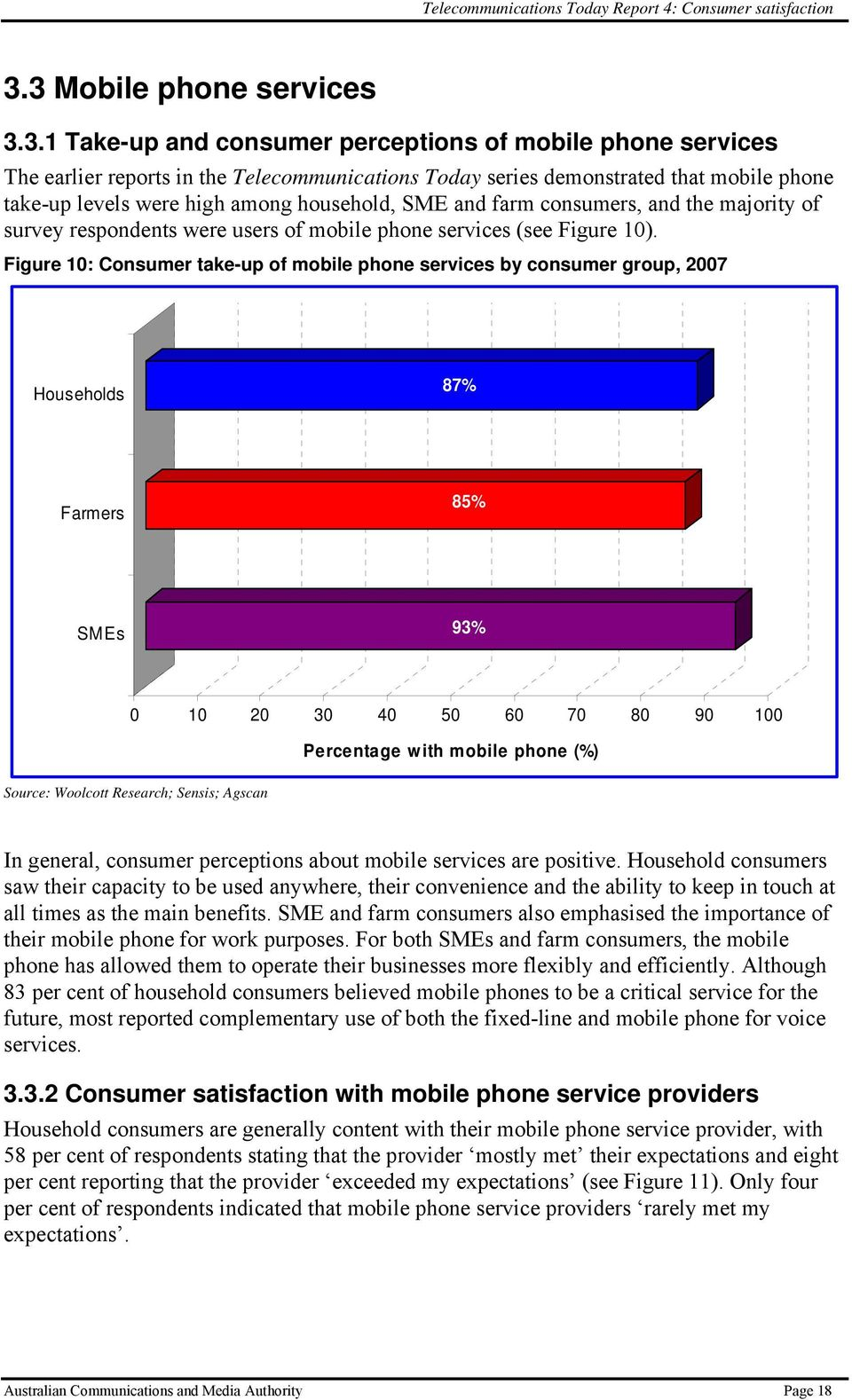 Figure 10: Consumer take-up of mobile phone services by consumer group, 2007 Households 87% Farmers 85% SMEs 93% 0 10 20 30 40 50 60 70 80 90 100 Percentage with mobile phone (%) Source: Woolcott