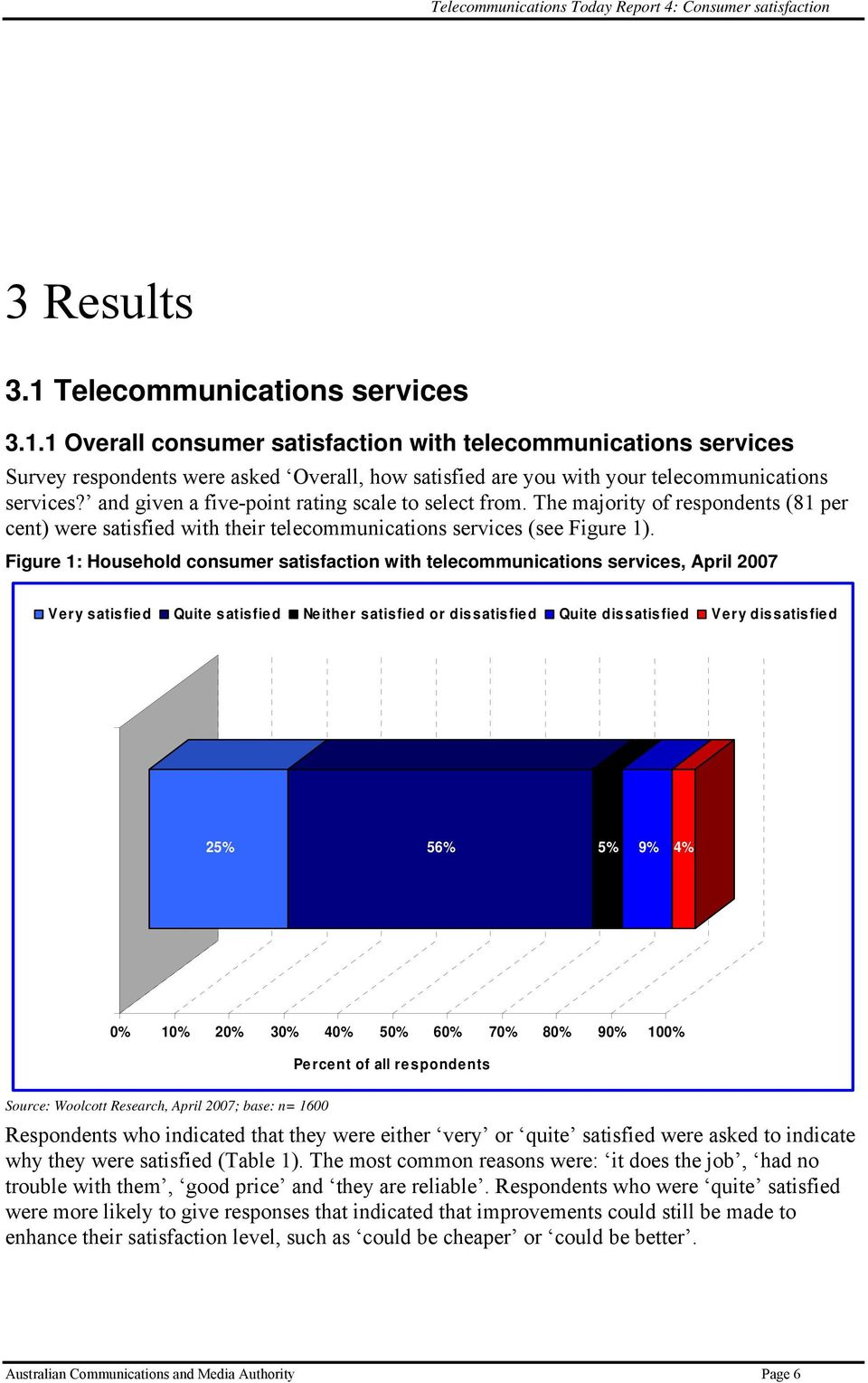 Figure 1: Household consumer satisfaction with telecommunications services, April 2007 Very satisfied Quite satisfied Neither satisfied or dissatisfied Quite dissatisfied Very dissatisfied 1 25% 56%