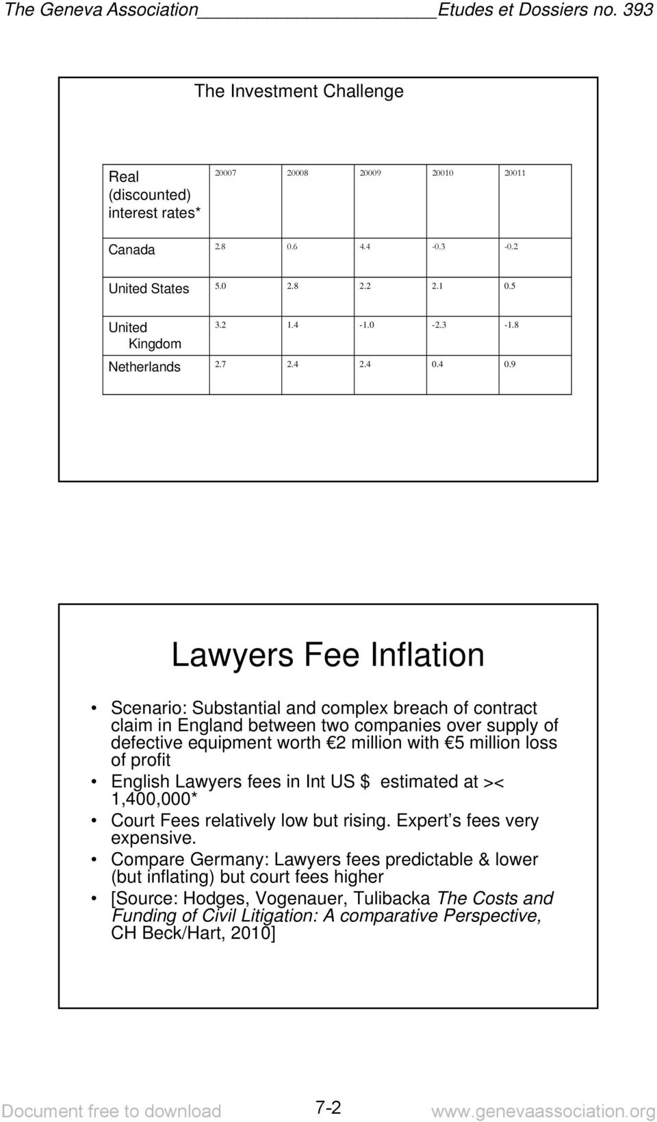 4 0.9 Lawyers Fee Inflation Scenario: Substantial and complex breach of contract claim in England between two companies over supply of defective equipment worth 2 million with 5 million