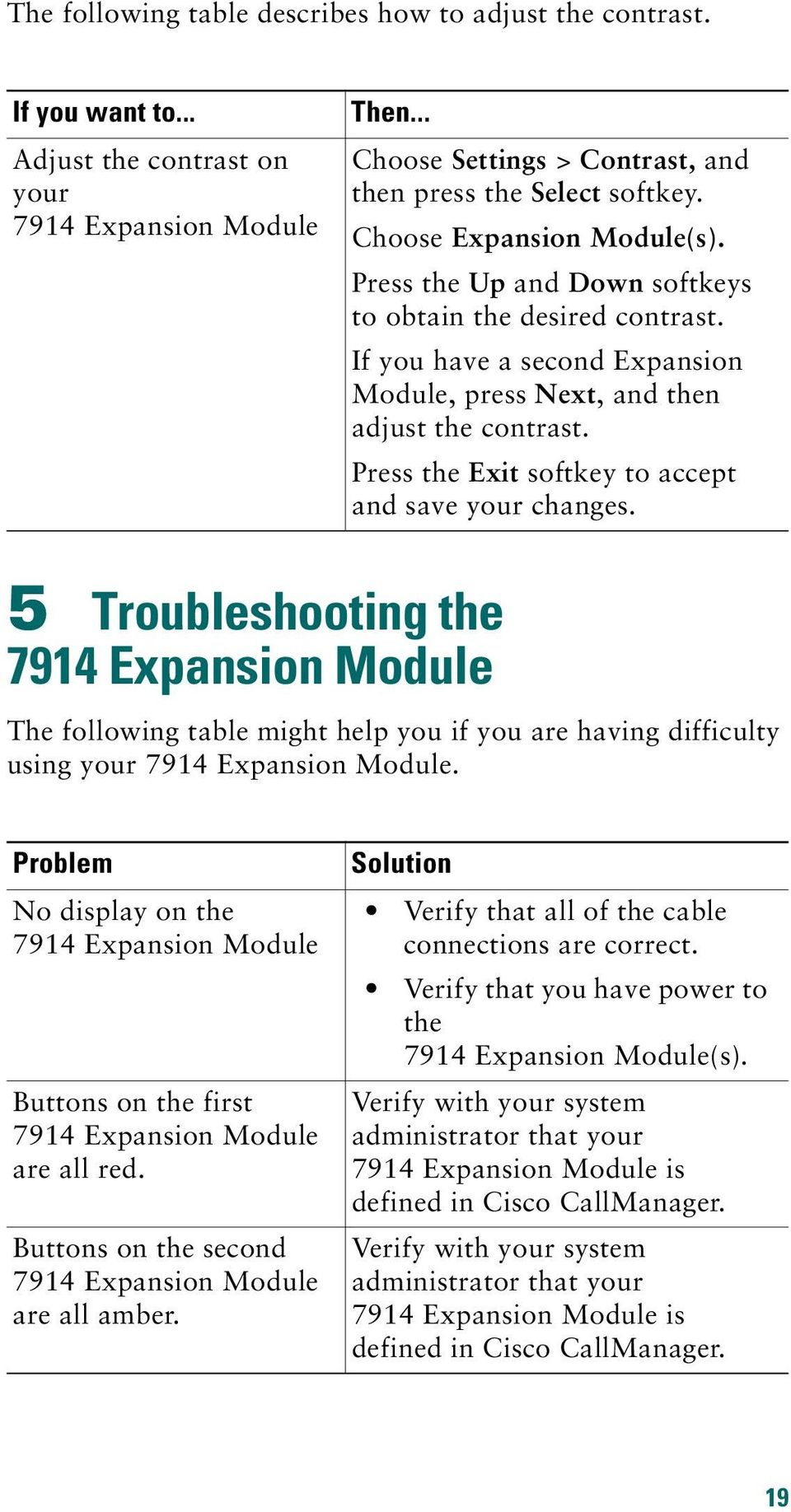Press the Exit softkey to accept and save your changes. 5 Troubleshooting the 7914 Expansion Module The following table might help you if you are having difficulty using your 7914 Expansion Module.