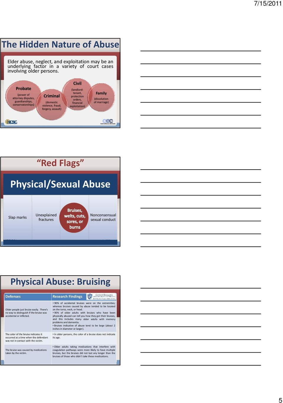 (dissolution of marriage) Red Flags Physical/Sexual Abuse Slap marks Unexplained fractures Bruises, welts, cuts, sores, or burns Nonconsensual sexual conduct Physical Abuse: Bruising Defenses Older