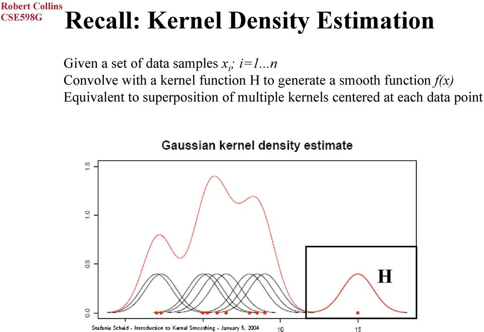..n Convolve with a kernel function H to generate a