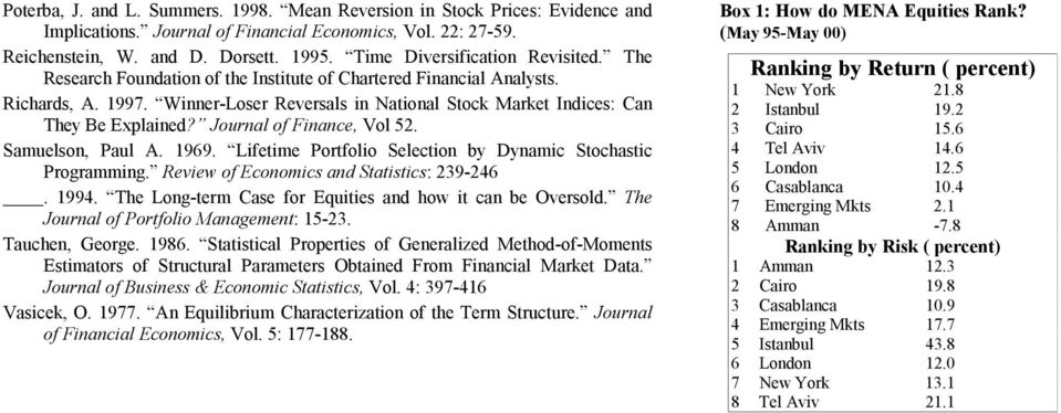 Winner-Loser Reversals in National Stock Market Indices: Can They Be Explained? Journal of Finance, Vol 52. Samuelson, Paul A. 1969. Lifetime Portfolio Selection by Dynamic Stochastic Programming.