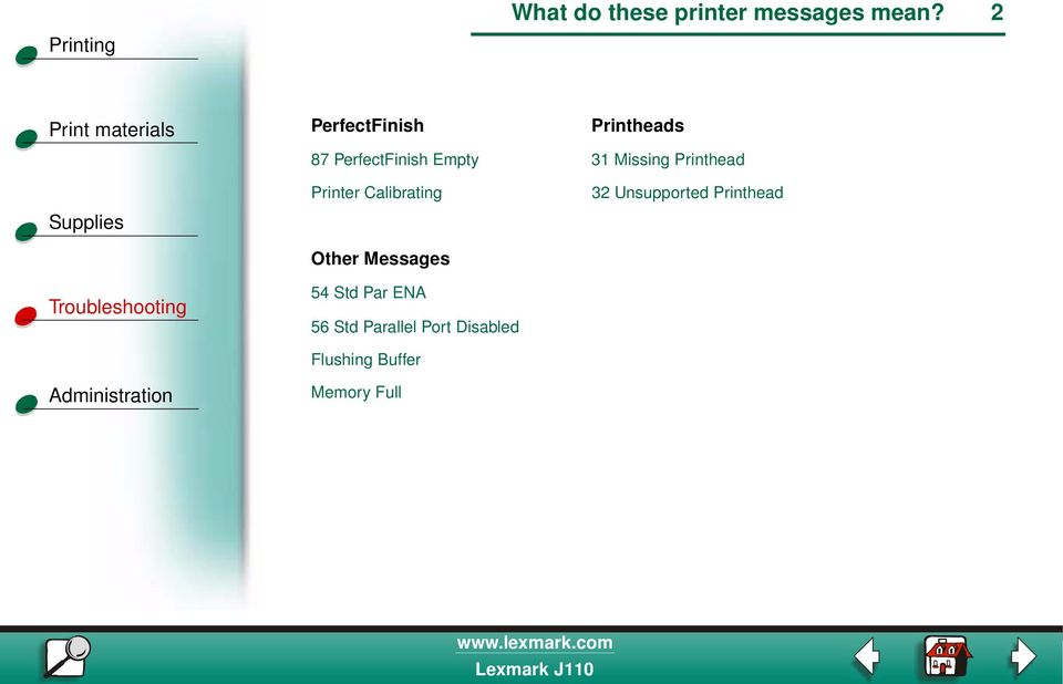 Missing Printhead Printer Calibrating Other Messages 54 Std