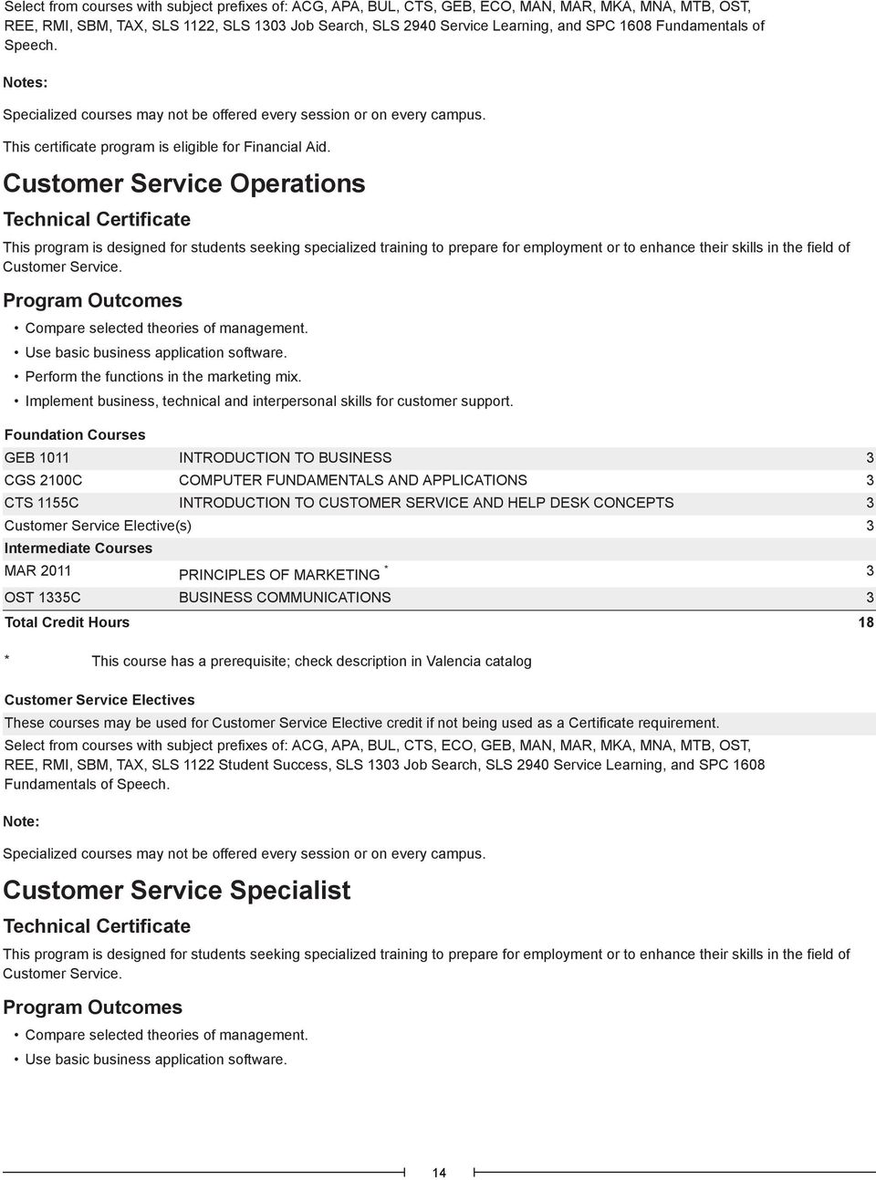 Customer Service Operations This program is designed for students seeking specialized training to prepare for employment or to enhance their skills in the field of Customer Service.
