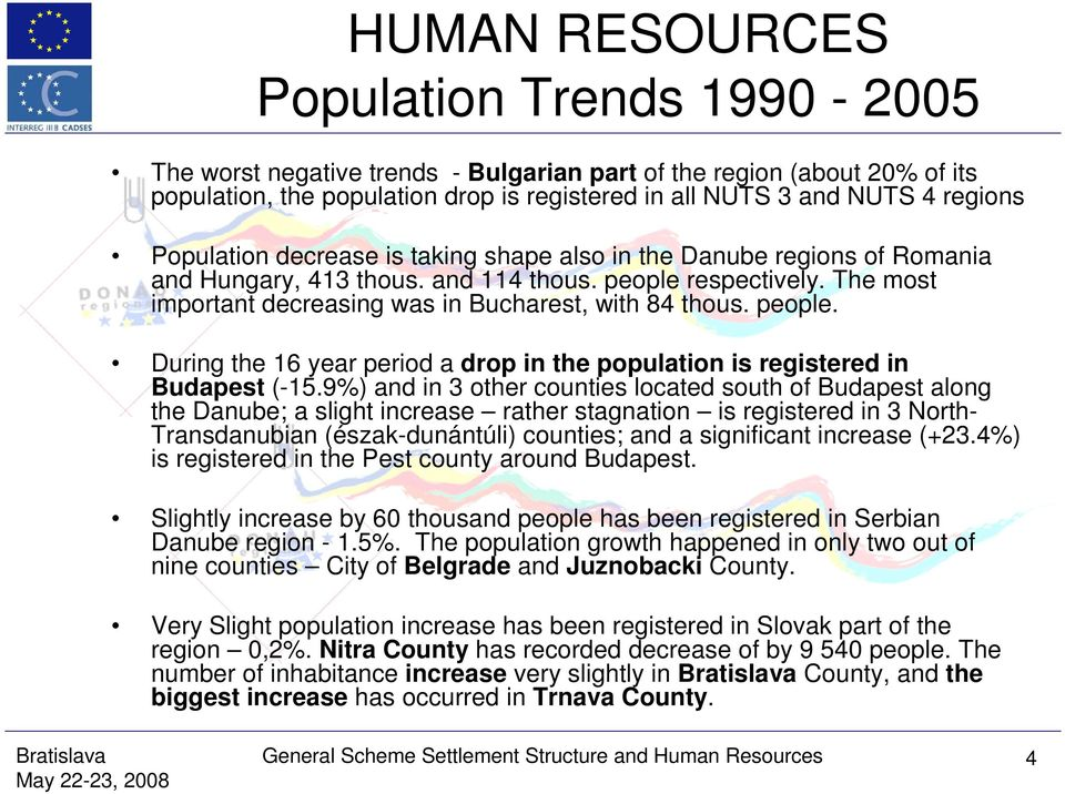 people. During the 16 year period a drop in the population is registered in Budapest (-15.