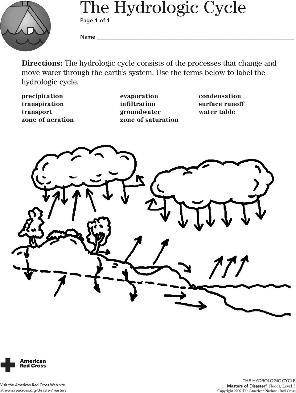 Use the terms below to label the hydrologic cycle.