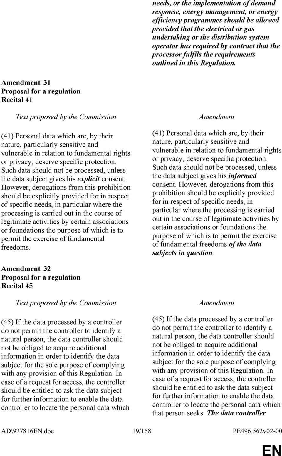 31 Recital 41 (41) Personal data which are, by their nature, particularly sensitive and vulnerable in relation to fundamental rights or privacy, deserve specific protection.