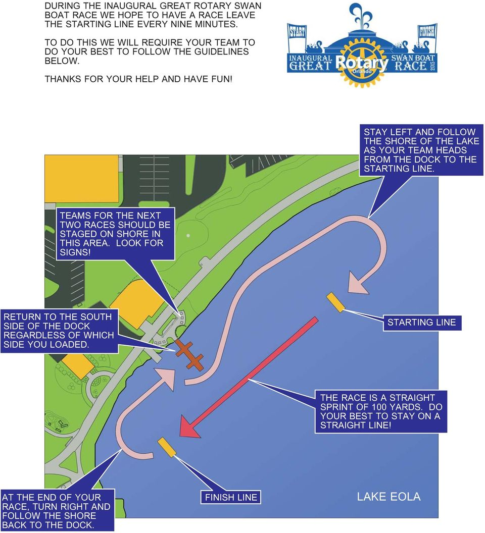 STAY LEFT AND FOLLOW THE SHORE OF THE LAKE AS YOUR TEAM HEADS FROM THE DOCK TO THE STARTING LINE. TEAMS FOR THE NEXT TWO RACES SHOULD BE STAGED ON SHORE IN THIS AREA.