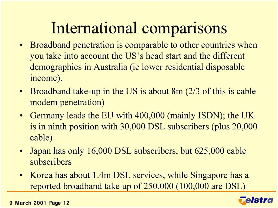Broadband take-up in the US is about 8m (2/3 of this is cable modem penetration) Germany leads the EU with 400,000 (mainly ISDN); the UK is in ninth