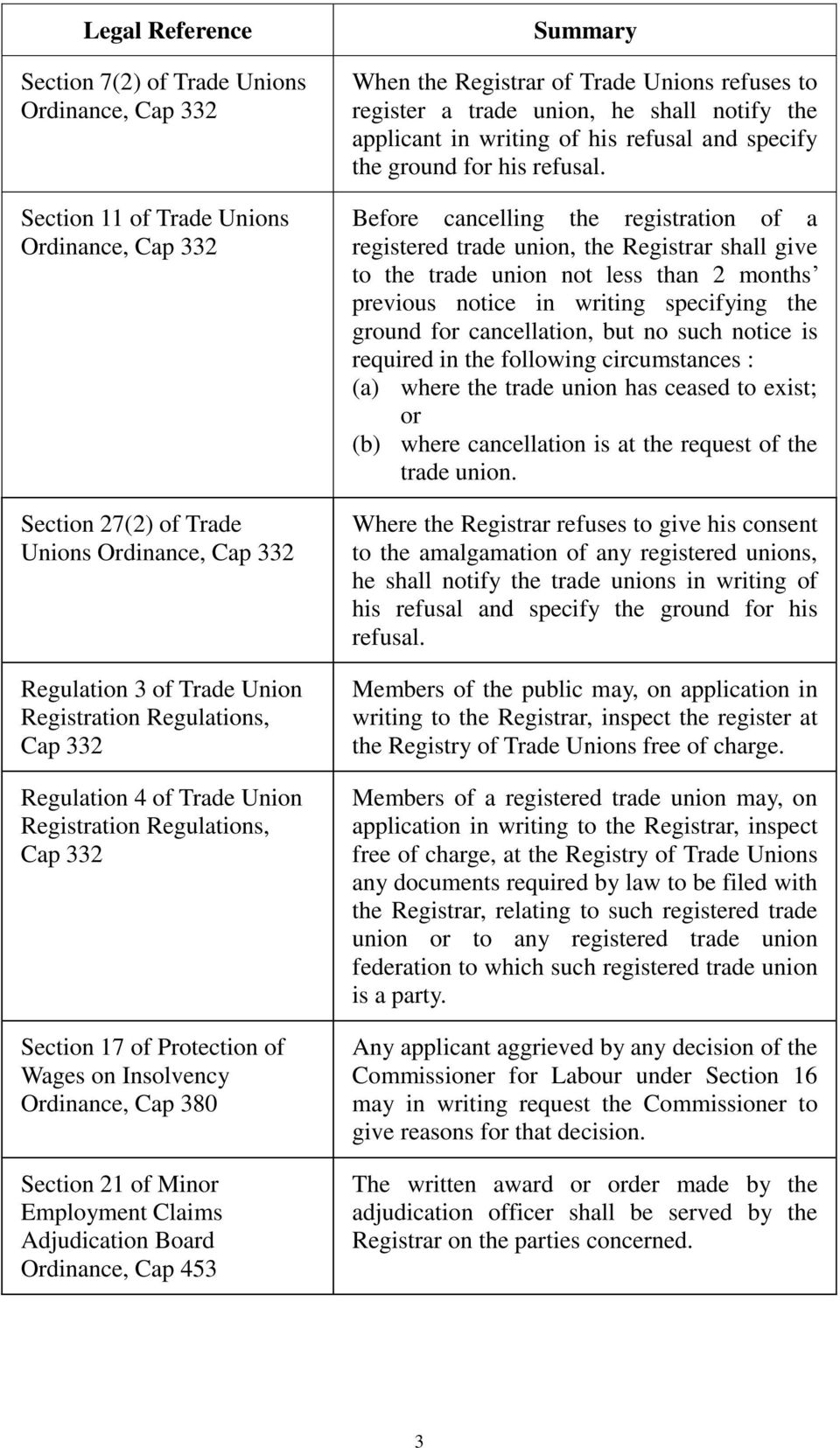Ordinance, Cap 453 When the Registrar of Trade Unions refuses to register a trade union, he shall notify the applicant in writing of his refusal and specify the ground for his refusal.