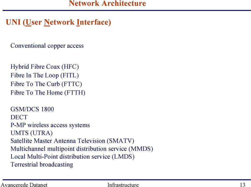 systems UMTS (UTRA) Satellite Master Antenna Television (SMATV) Multichannel multipoint distribution service