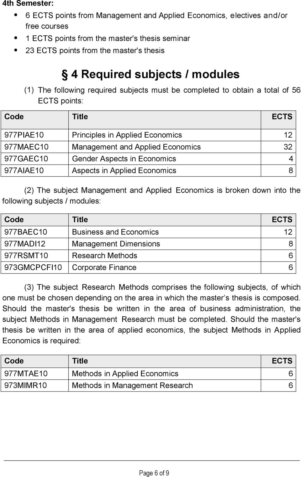 32 977GAEC10 Gender Aspects in Economics 4 977AIAE10 Aspects in Applied Economics 8 (2) The subject Management and Applied Economics is broken down into the following subjects / modules: 977BAEC10