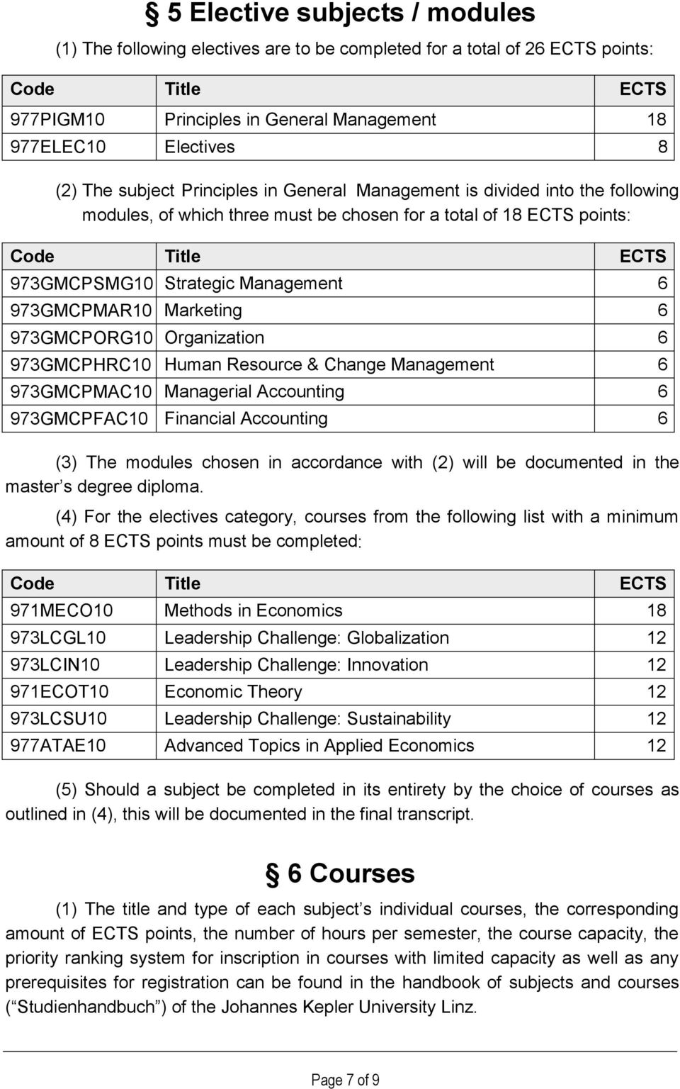 973GMCPORG10 Organization 6 973GMCPHRC10 Human Resource & Change Management 6 973GMCPMAC10 Managerial Accounting 6 973GMCPFAC10 Financial Accounting 6 (3) The modules chosen in accordance with (2)