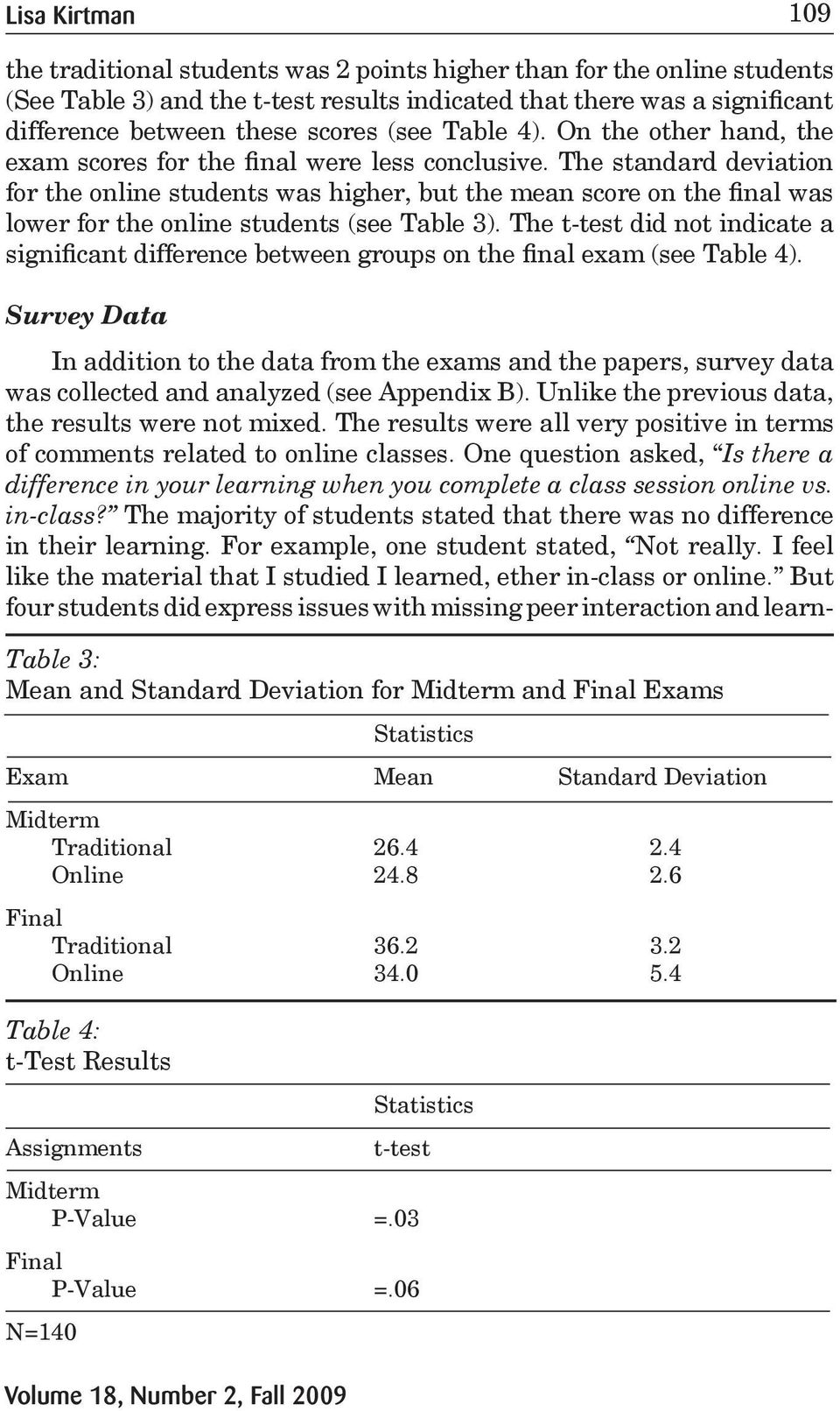 The standard deviation for the online students was higher, but the mean score on the final was lower for the online students (see Table 3).