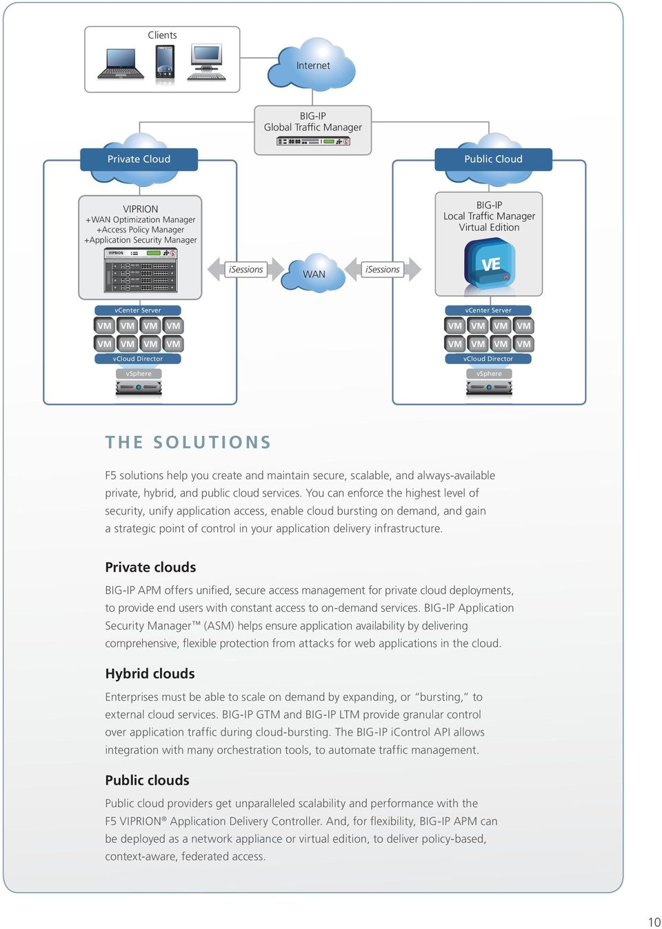 private, hybrid, and public cloud services.