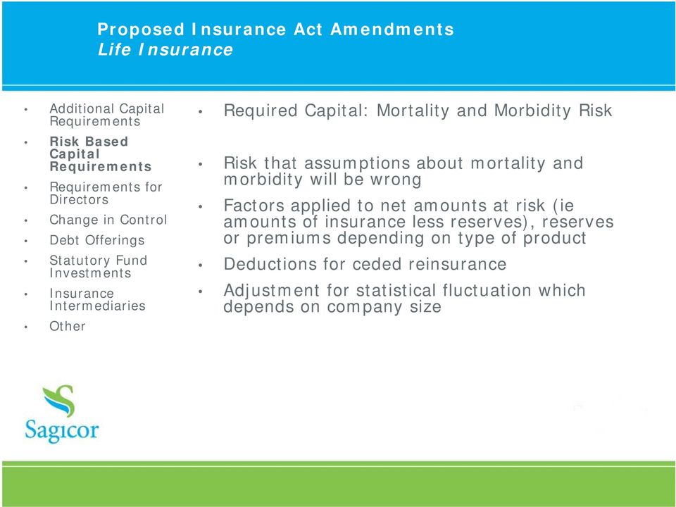 amounts of insurance less reserves), reserves or premiums depending on type of product