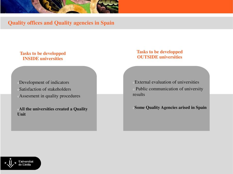 Assesment in quality procedures All the universities created a Quality Unit External