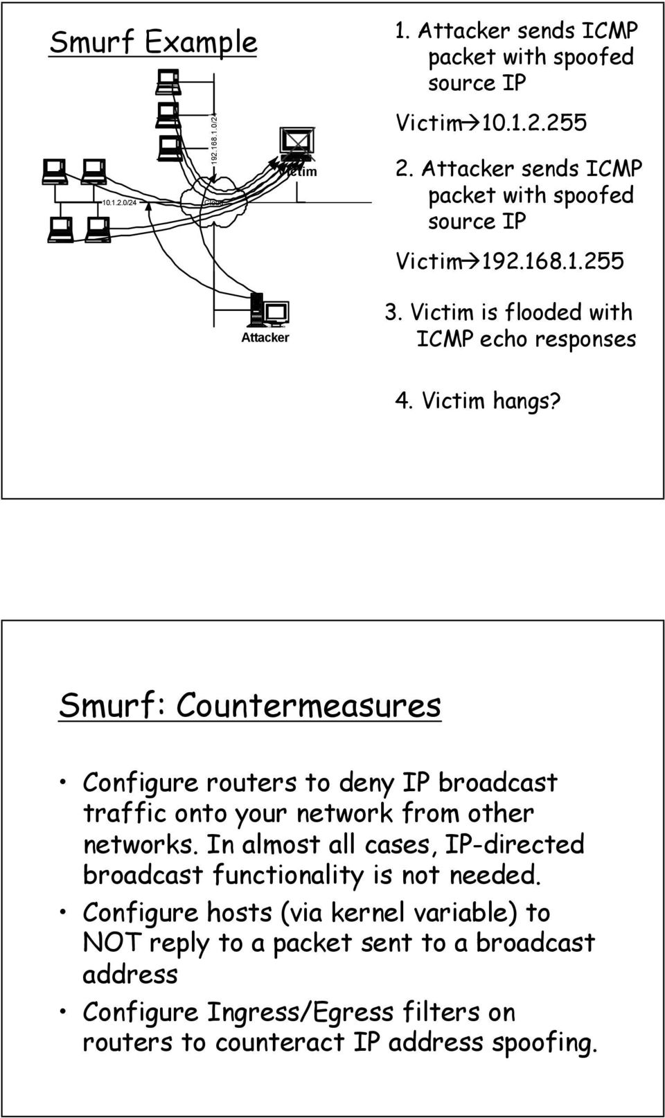 Smurf: Countermeasures Configure routers to deny IP broadcast traffic onto your network from other networks.