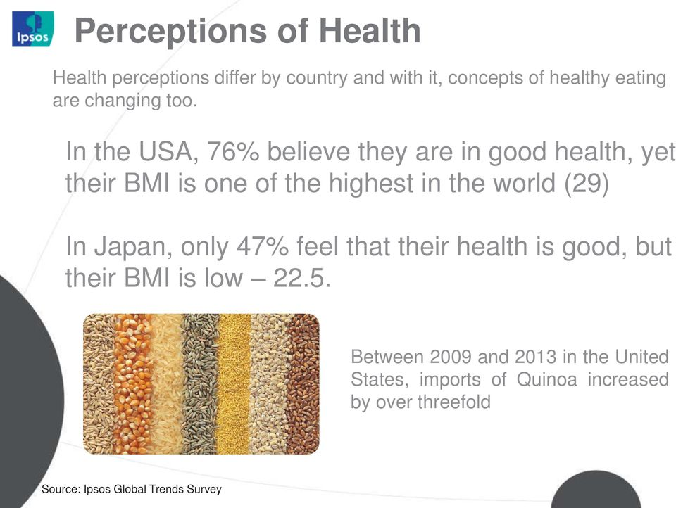 In the USA, 76% believe they are in good health, yet their BMI is one of the highest in the world (29) In