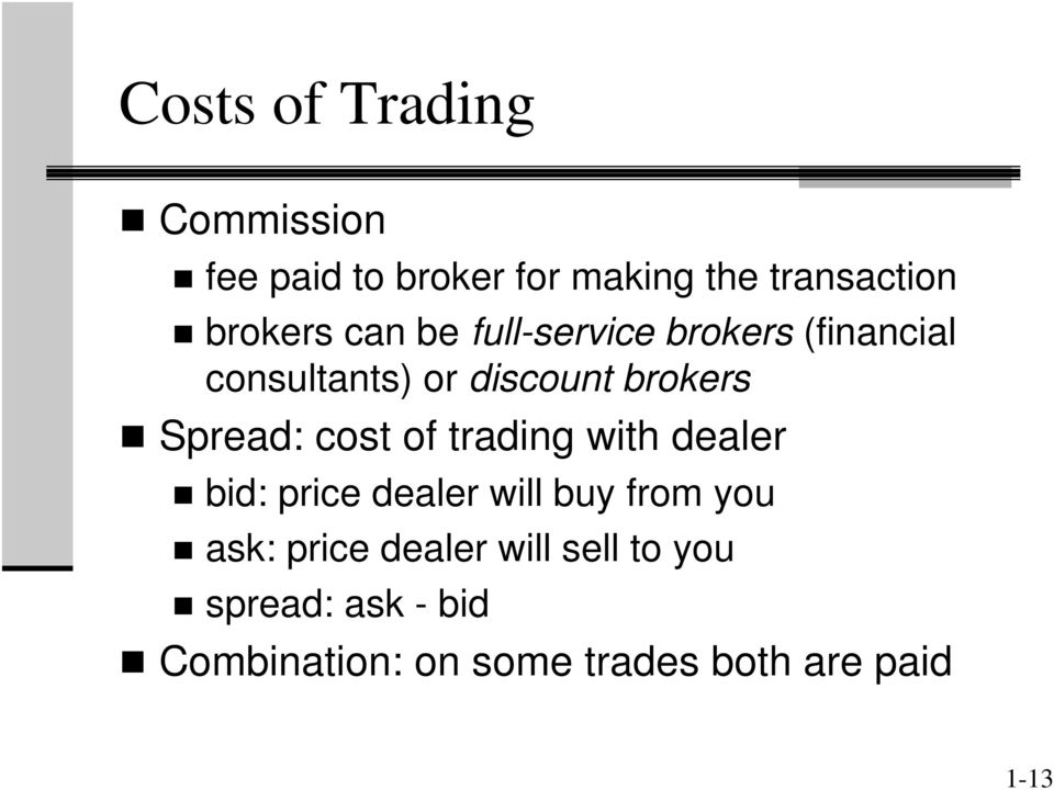 cost of trading with dealer bid: price dealer will buy from you ask: price dealer