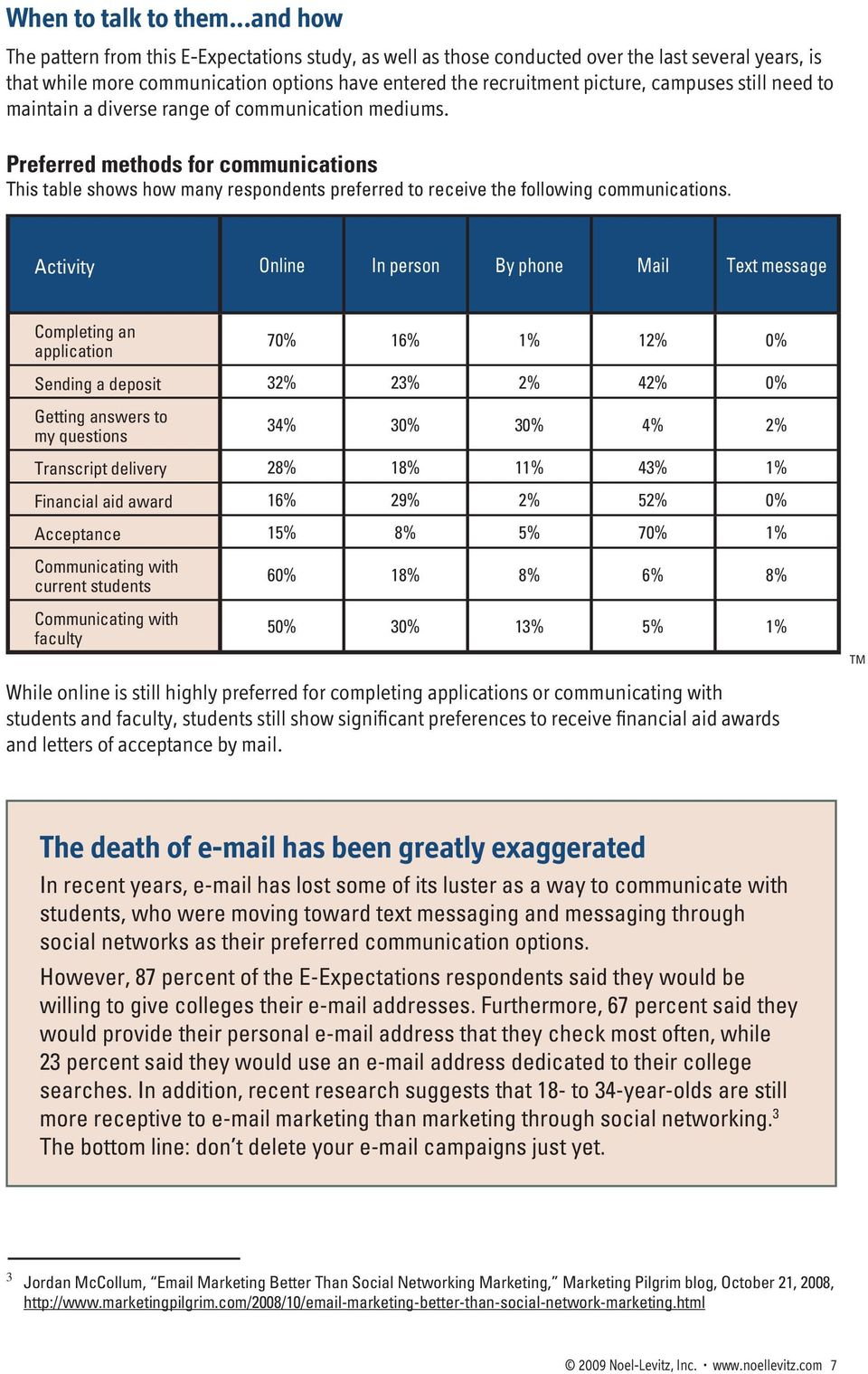 still need to maintain a diverse range of communication mediums. Preferred methods for communications This table shows how many respondents preferred to receive the following communications.