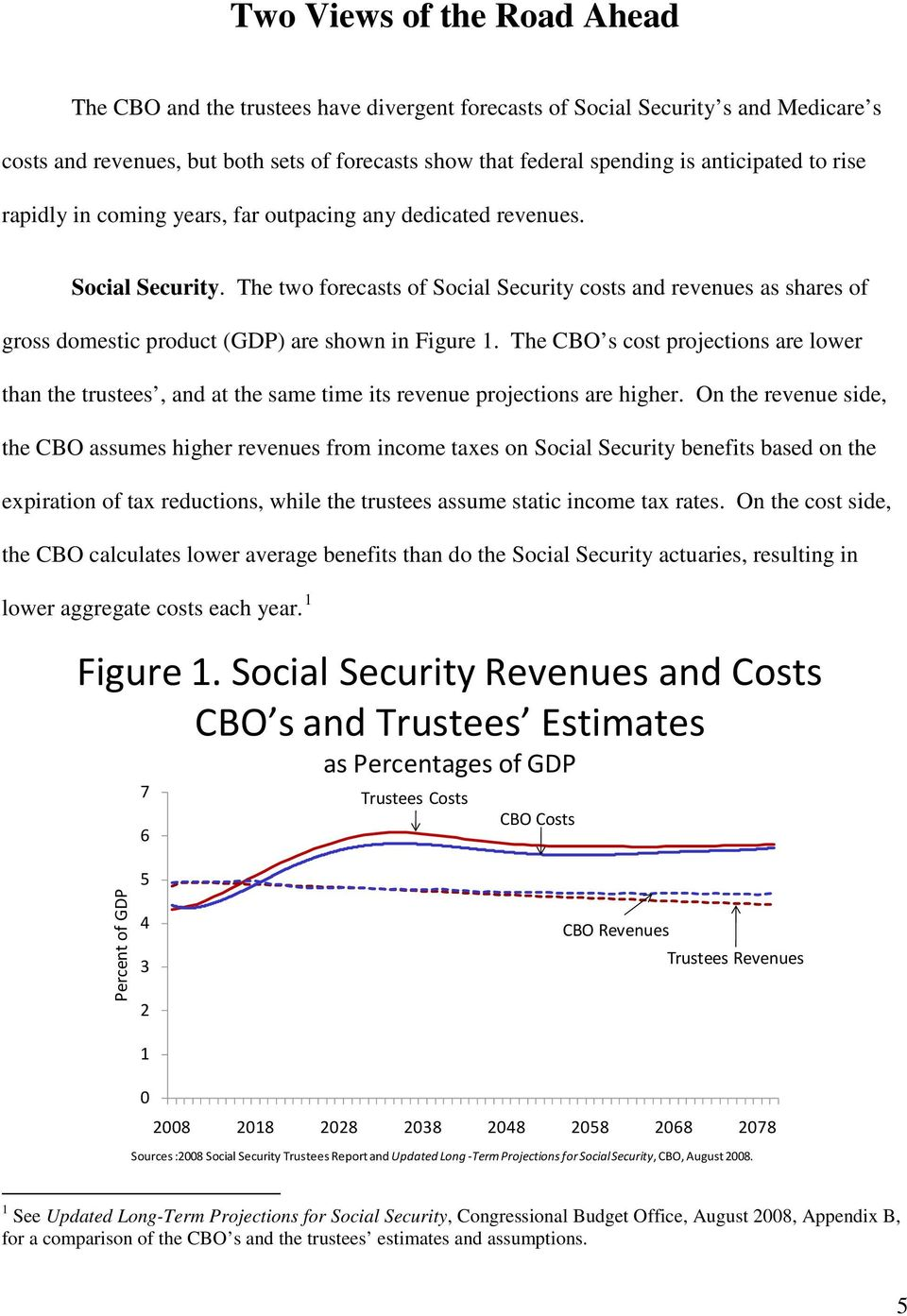 The two forecasts of Social Security costs and revenues as shares of gross domestic product (GDP) are shown in Figure 1.