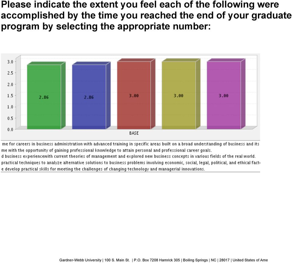 time you reached the end of your graduate