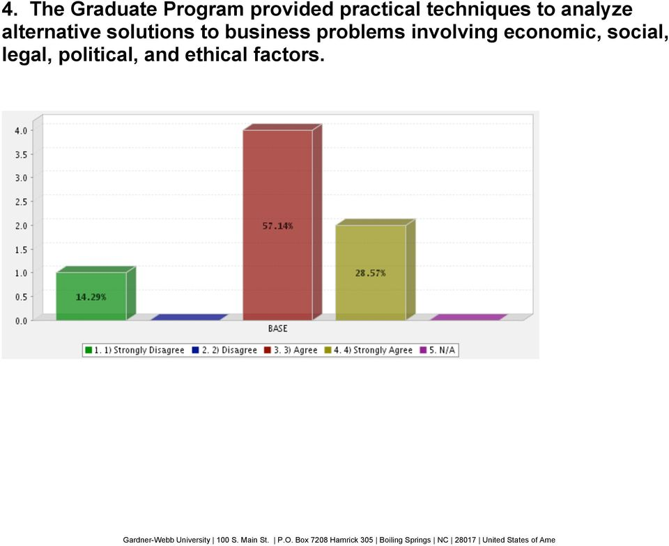 to business problems involving economic,