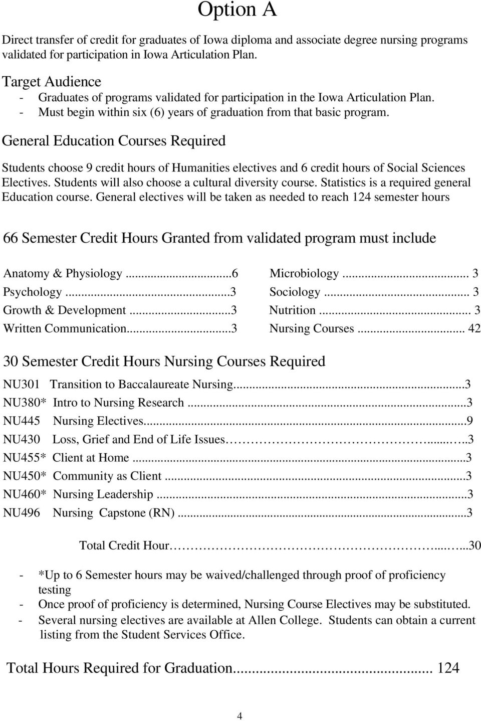 General Education Courses Required Students choose 9 credit hours of Humanities electives and 6 credit hours of Social Sciences Electives. Students will also choose a cultural diversity course.