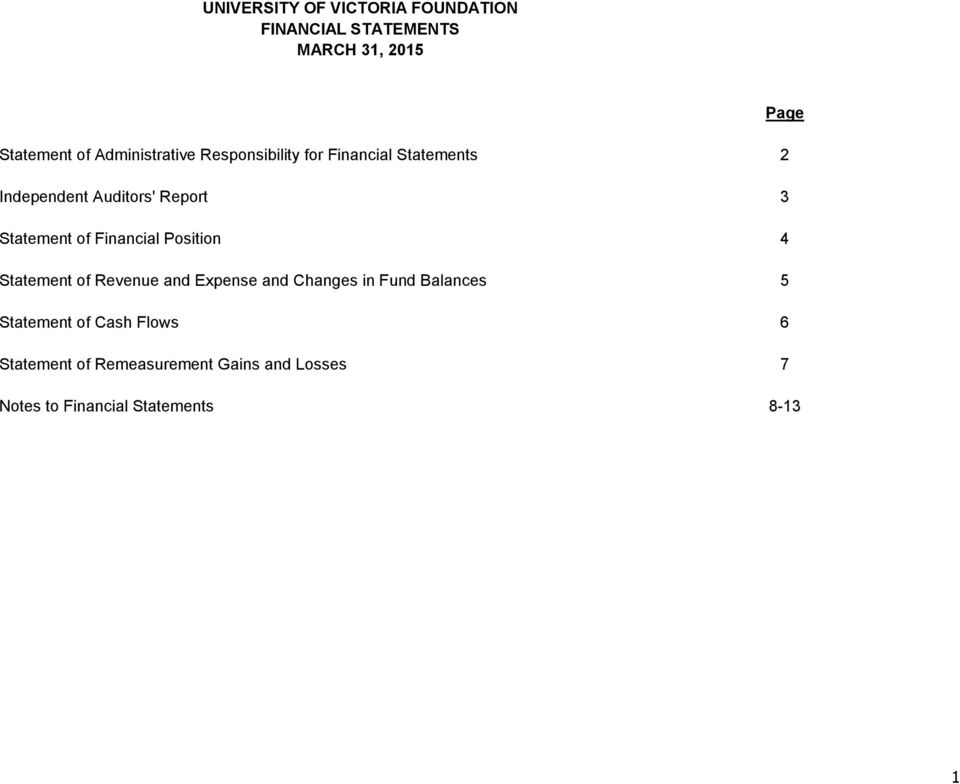 Statement of Financial Position 4 Statement of Revenue and Expense and Changes in Fund Balances