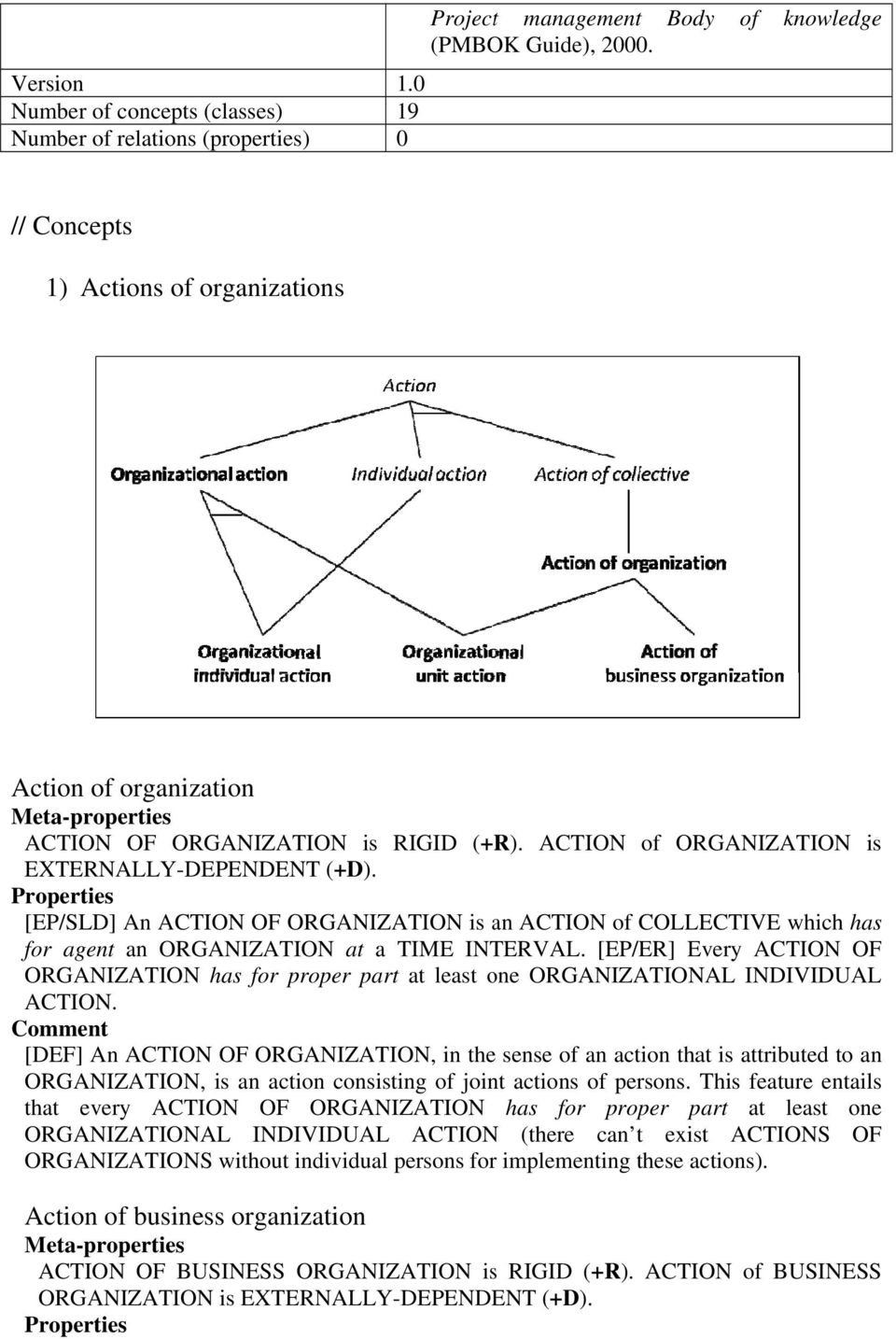 ACTION of ORGANIZATION is EXTERNALLY-DEPENDENT [EP/SLD] An ACTION OF ORGANIZATION is an ACTION of COLLECTIVE which has (+D). for agent an ORGANIZATION at a TIME INTERVAL.