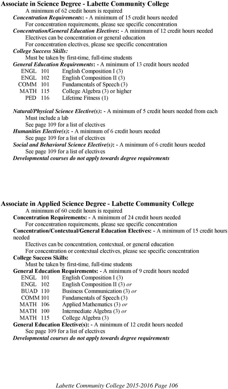 please see specific concentration College Success Skills: General Education Requirements: - A minimum of 13 credit hours needed MATH 115 College Algebra (3) or higher Natural/Physical Science