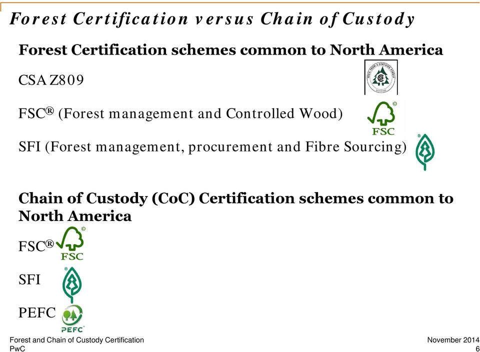 Controlled Wood) SFI (Forest management, procurement and Fibre Sourcing)