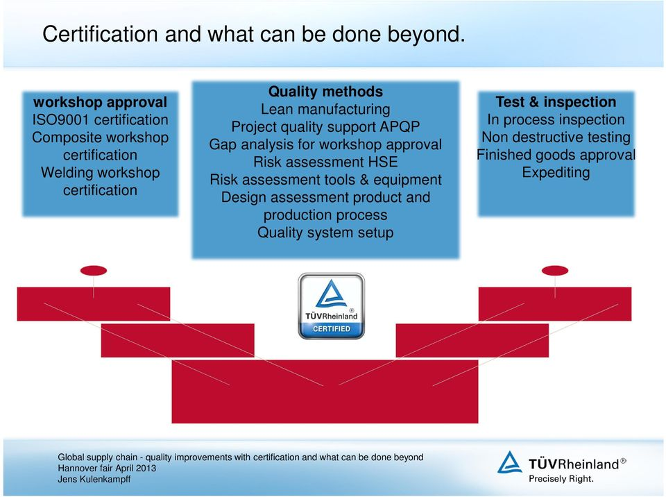 methods Lean manufacturing Project quality support APQP Gap analysis for workshop approval Risk assessment HSE Risk