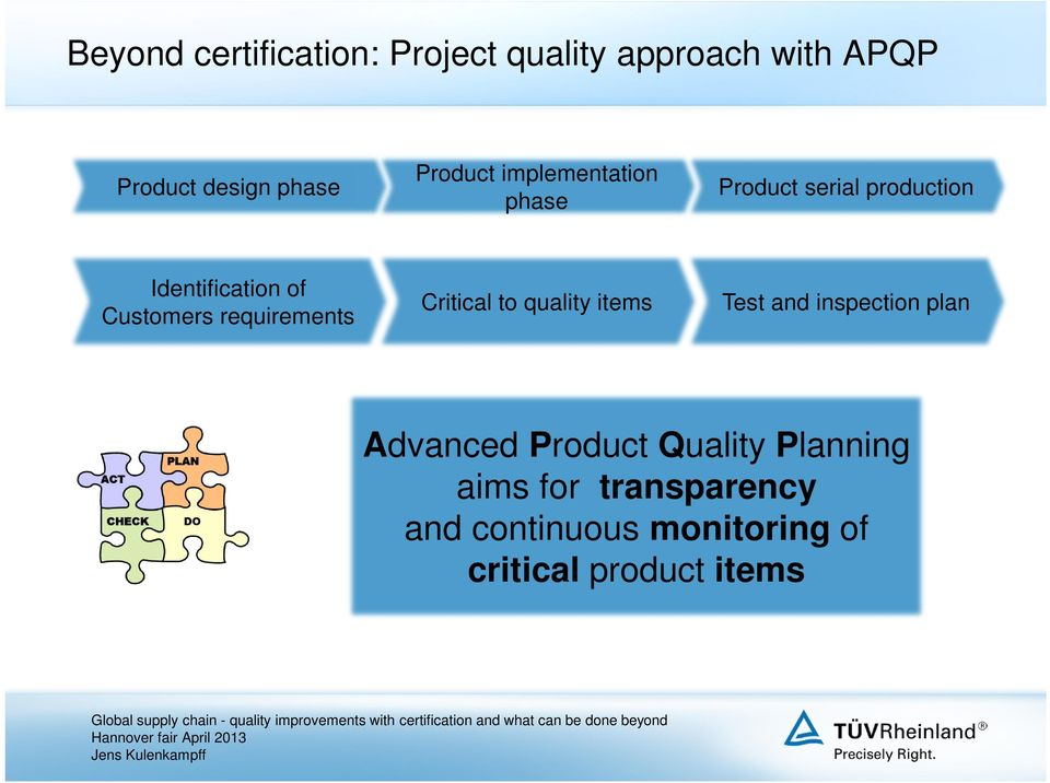 requirements Critical to quality items Test and inspection plan Advanced Product