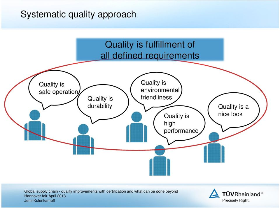 Quality is durability Quality is environmental