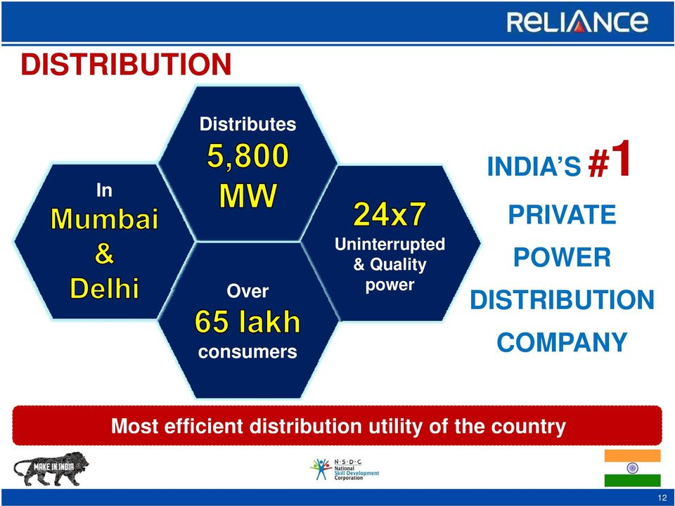 PRIVATE POWER DISTRIBUTION consumers