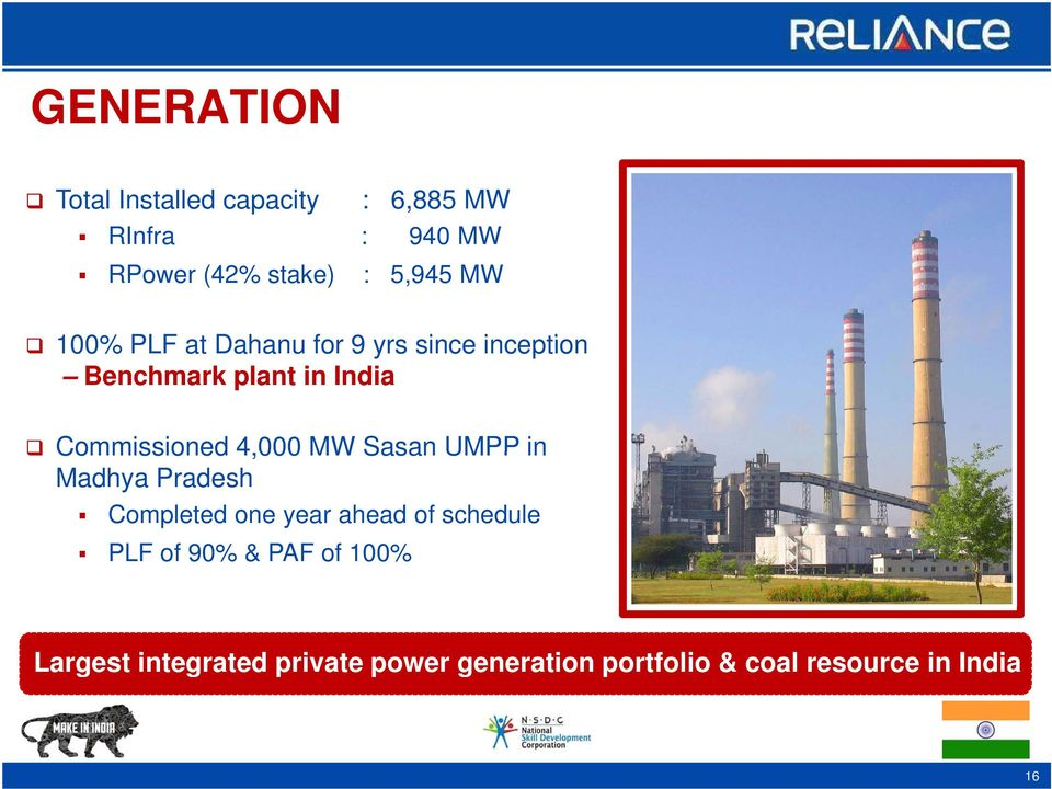 4,000 MW Sasan UMPP in Madhya Pradesh Completed one year ahead of schedule PLF of 90% &