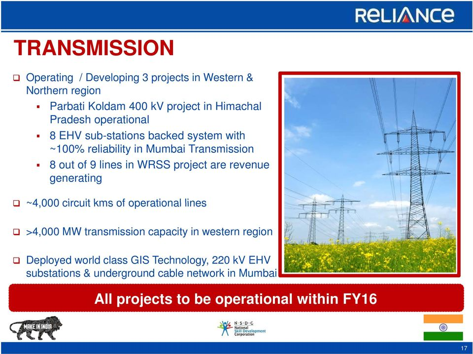 are revenue generating ~4,000 circuit kms of operational lines >4,000 MW transmission capacity in western region Deployed