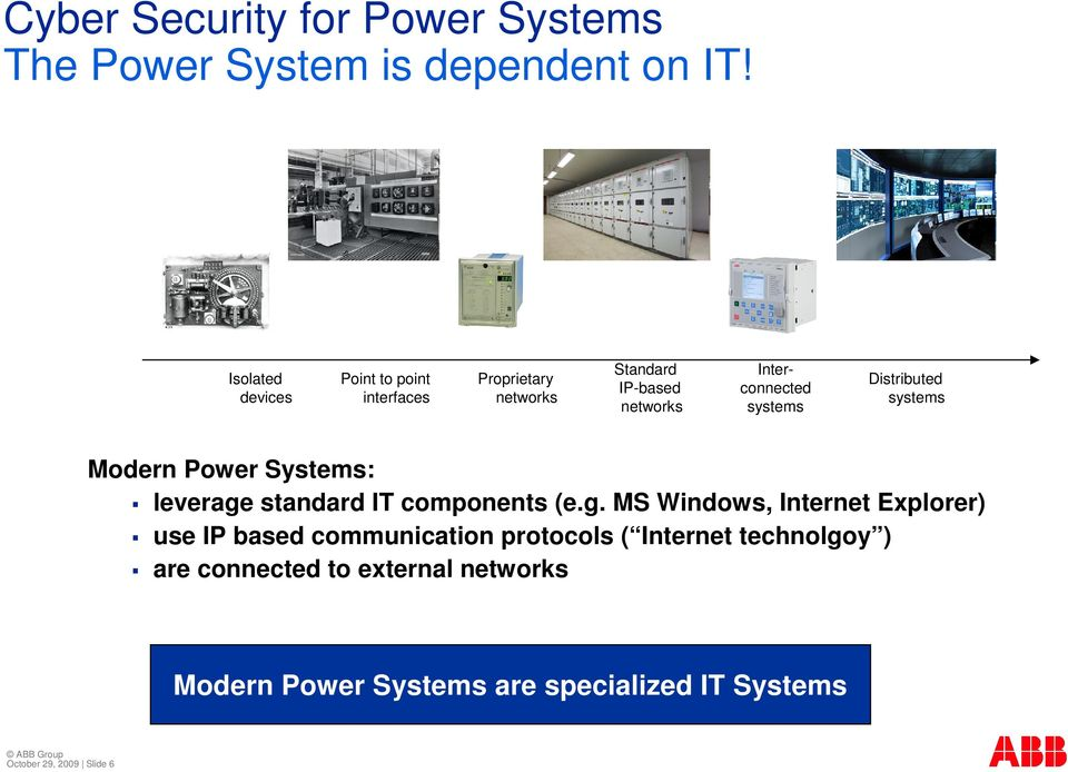 Distributed systems Modern Power Systems: leverage