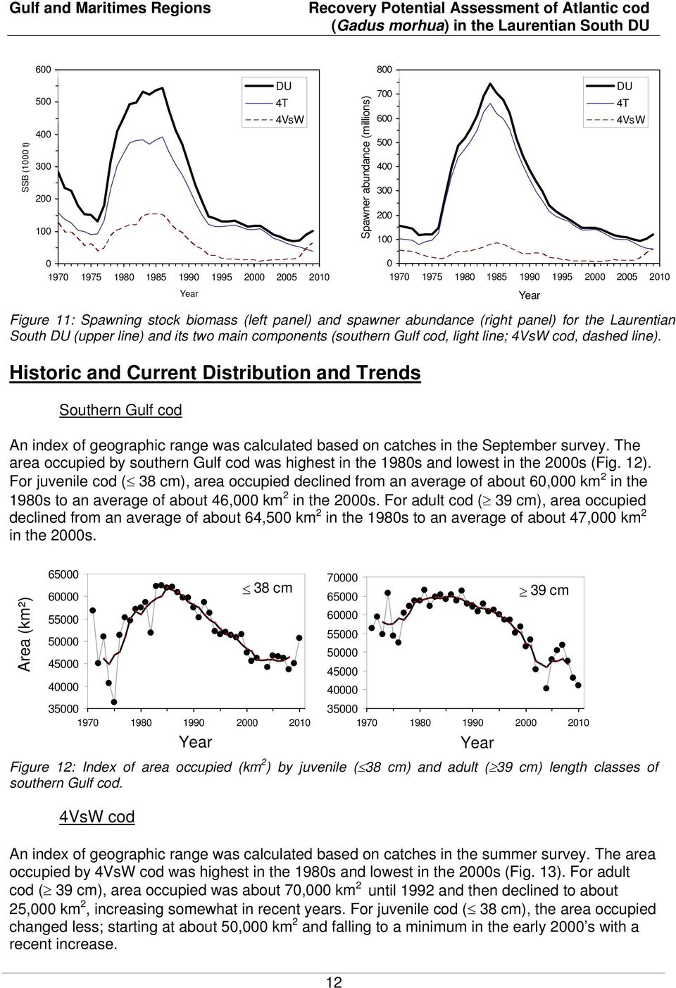 Historic and Current Distribution and Trends Southern Gulf cod An index of geographic range was calculated based on catches in the September survey.