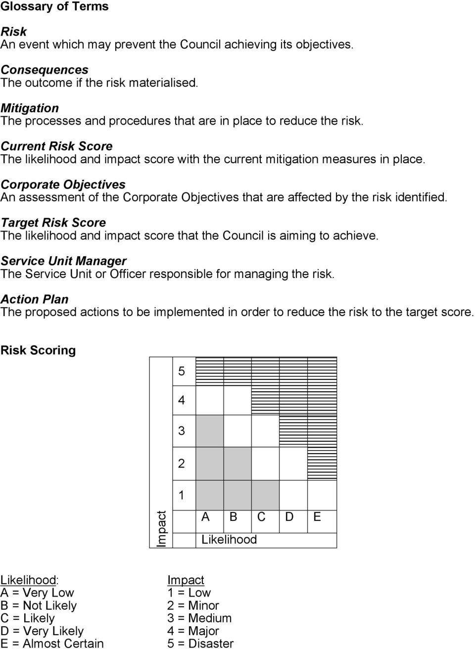 Corporate Objectives An assessment of the Corporate Objectives that are affected by the risk identified. Target Risk Score The likelihood and impact score that the Council is aiming to achieve.