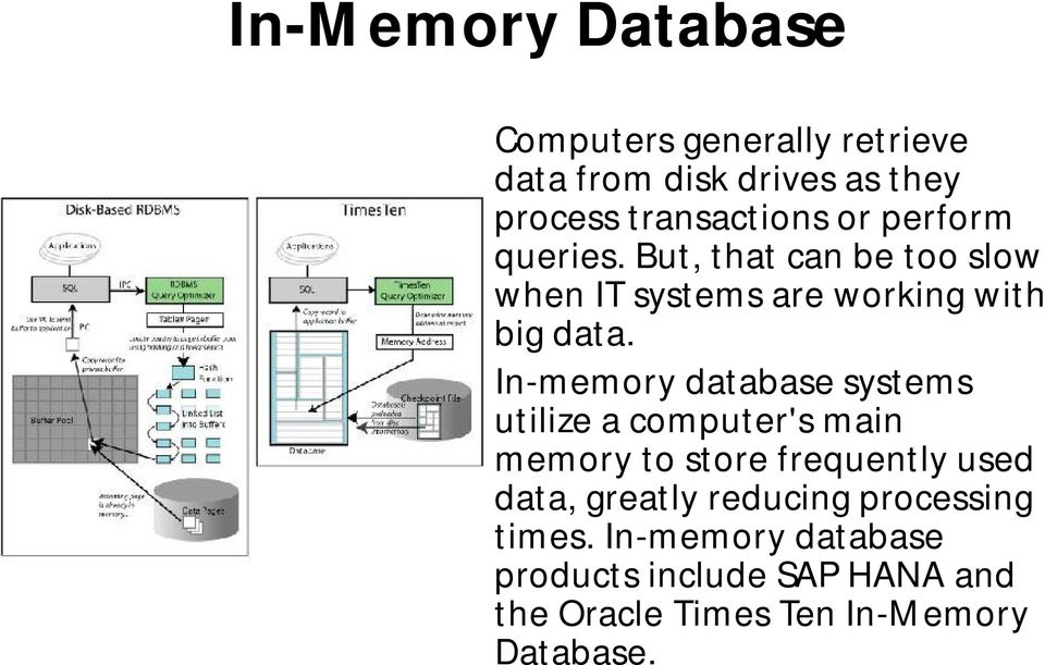 In-memory database systems utilize a computer's main memory to store frequently used data, greatly