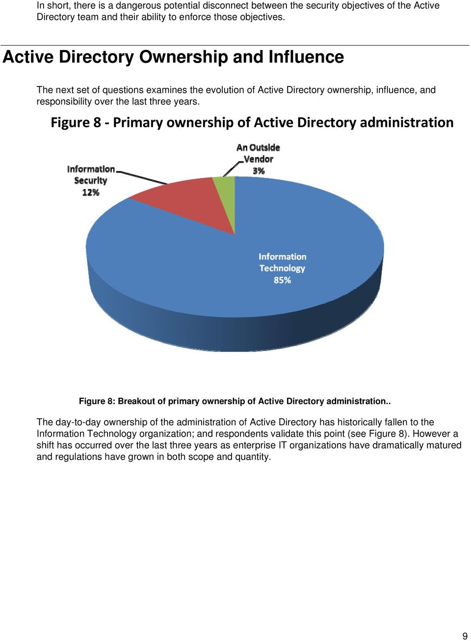 Figure 8 Primary ownership of Active Directory administration Figure 8: Breakout of primary ownership of Active Directory administration.