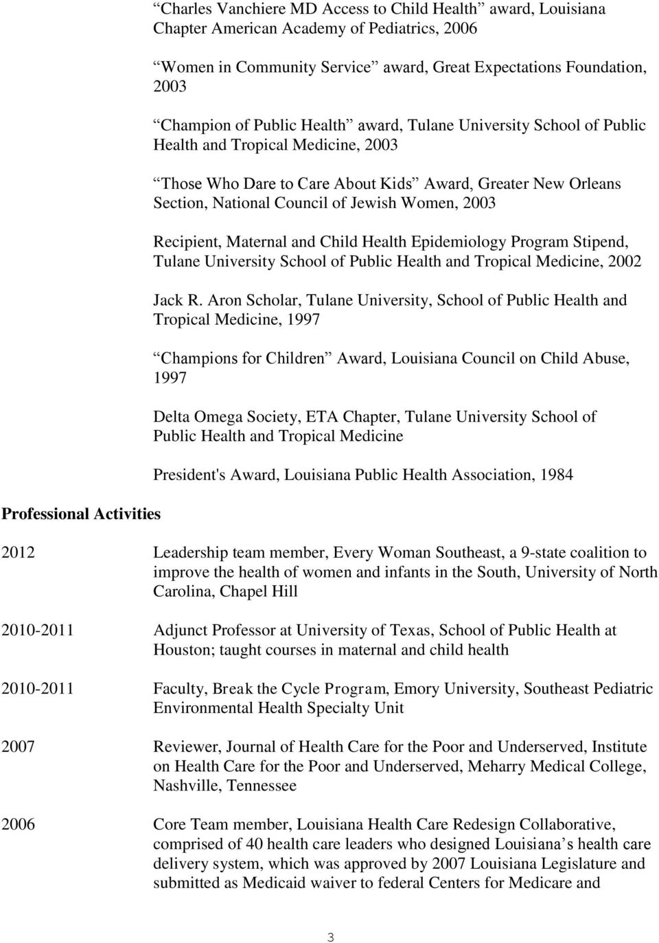 Women, 2003 Recipient, Maternal and Child Health Epidemiology Program Stipend, Tulane University School of Public Health and Tropical Medicine, 2002 Jack R.