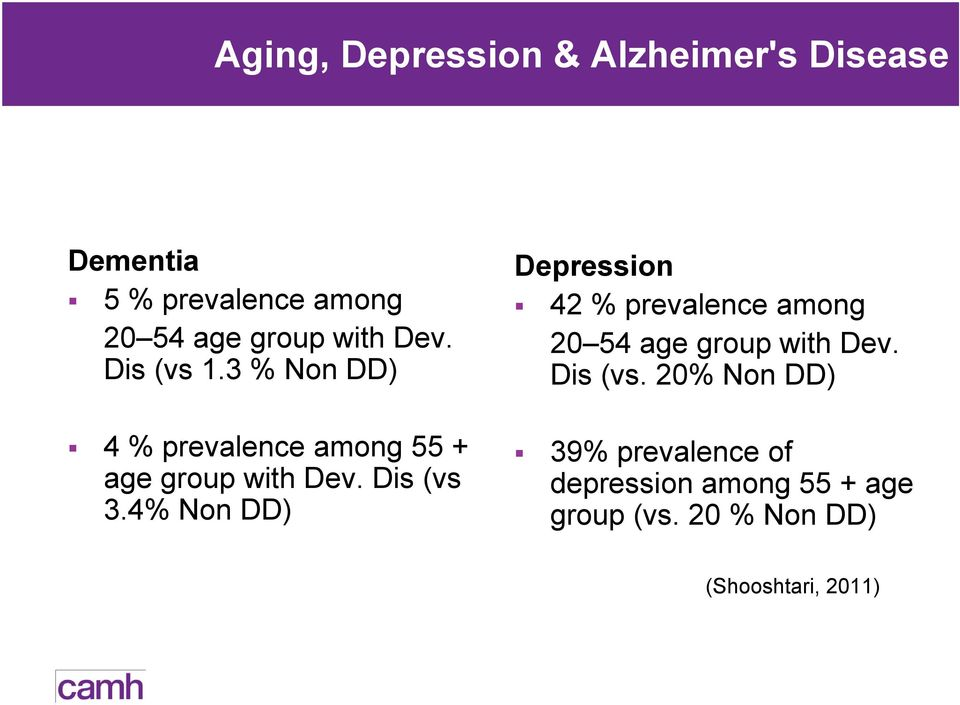4% Non DD) Depression 42 % prevalence among 20 54 age group with Dev. Dis (vs.